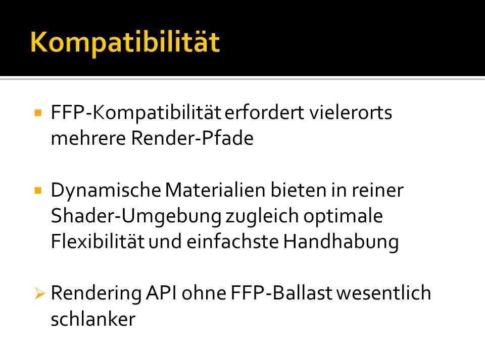 FFP-Kompatibilität erfordert vielerorts mehrere Render-Pfade Dynamische Materialien bieten in reiner Shader-Umgebung zugleich optimale Flexibilität und einfachste Handhabung Rendering API ohne FFP-Ballast wesentlich schlanker