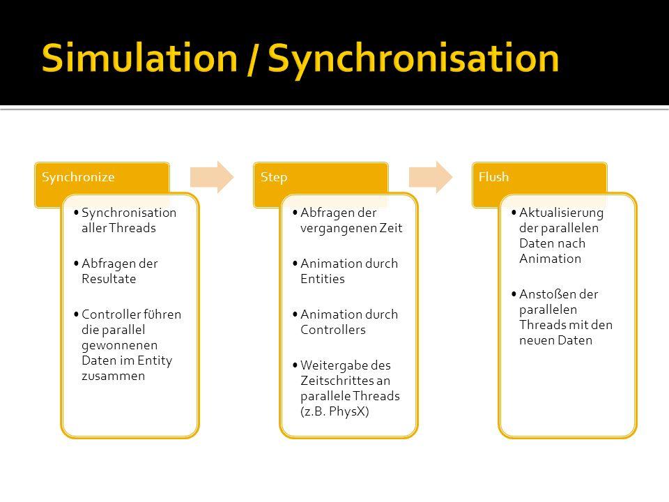 Synchronize Synchronisation aller Threads Abfragen der Resultate Controller führen die parallel gewonnenen Daten im Entity zusammen Step Abfragen der vergangenen Zeit Animation durch Entities Animation durch Controllers Weitergabe des Zeitschrittes an parallele Threads (z.B.