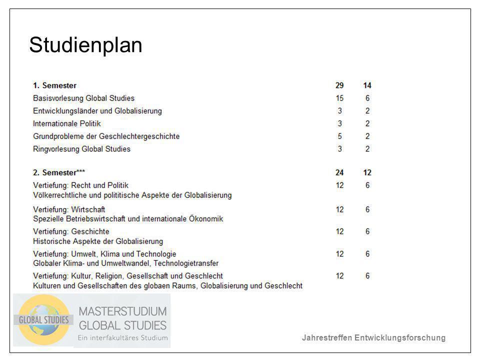 Jahrestreffen Entwicklungsforschung Studienplan