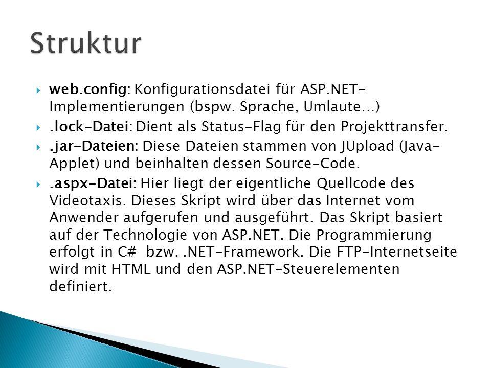 web.config: Konfigurationsdatei für ASP.NET- Implementierungen (bspw. Sprache, Umlaute…).lock-Datei: Dient als Status-Flag für den Projekttransfer..ja