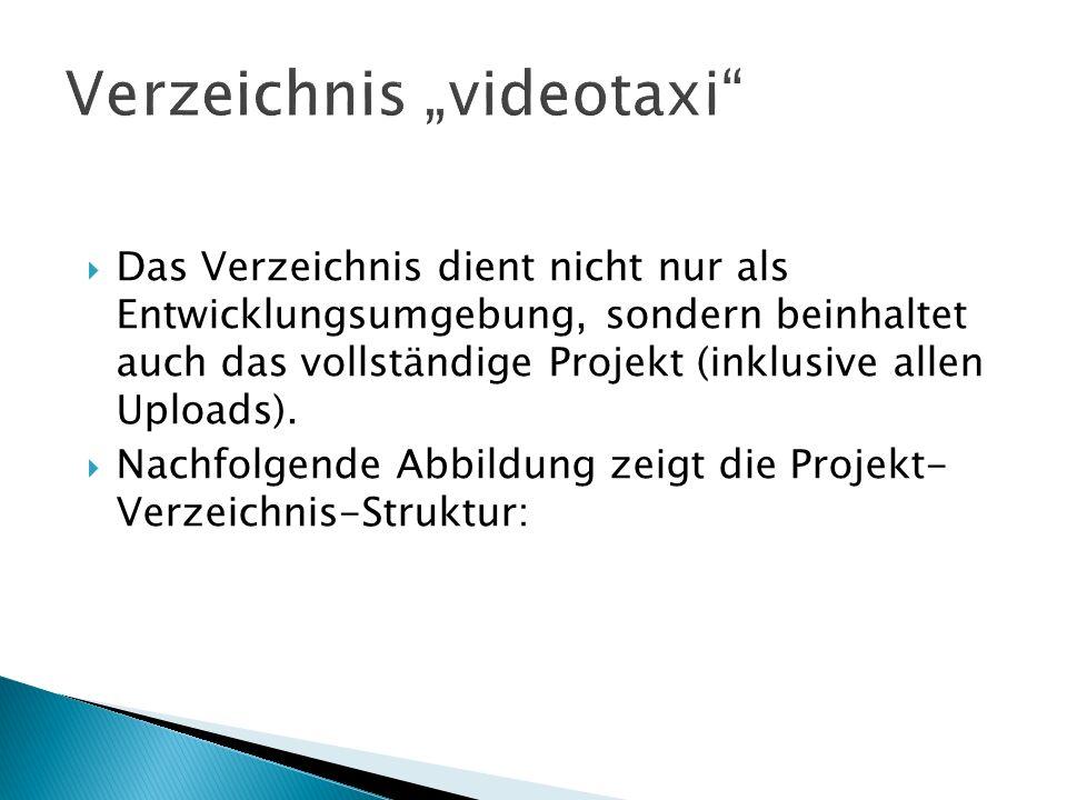 Das Verzeichnis dient nicht nur als Entwicklungsumgebung, sondern beinhaltet auch das vollständige Projekt (inklusive allen Uploads). Nachfolgende Abb