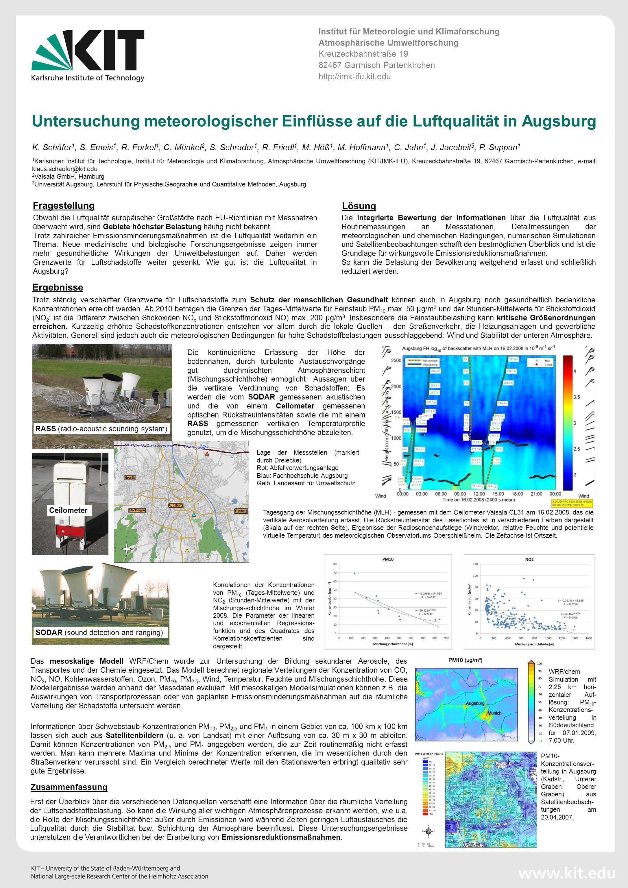 Untersuchung meteorologischer Einflüsse auf die Luftqualität in Augsburg K.