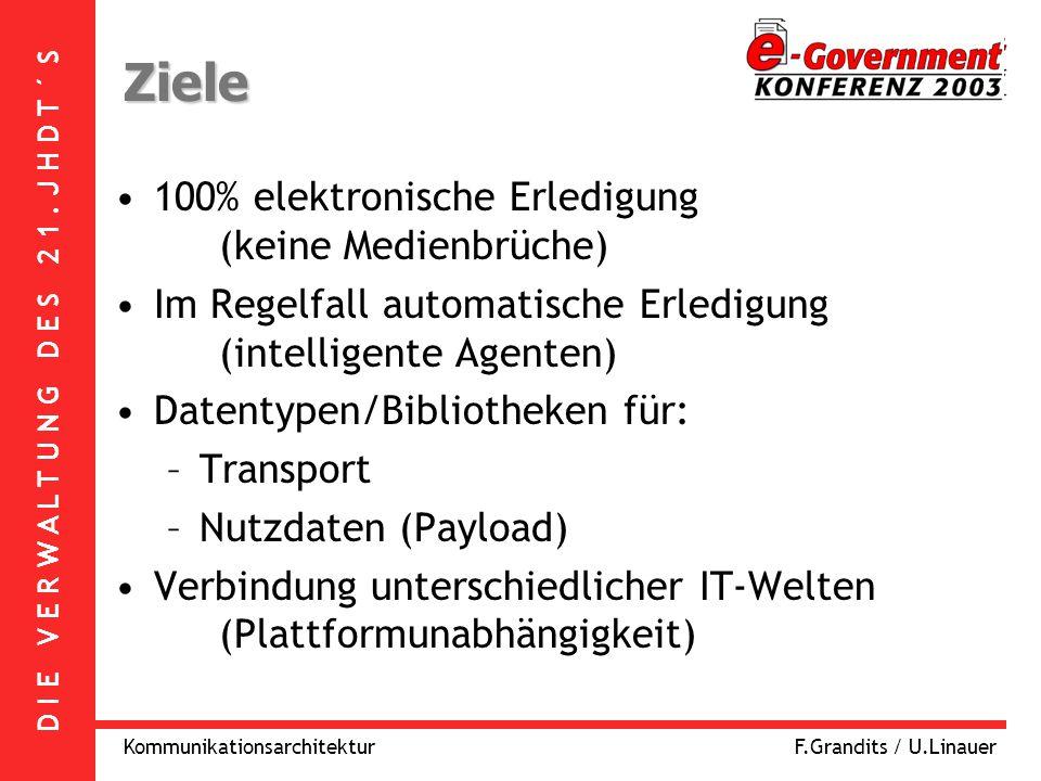 D I E V E R W A L T U N G D E S 2 1. J H D T ´ S KommunikationsarchitekturF.Grandits / U.Linauer Ziele 100% elektronische Erledigung (keine Medienbrüc
