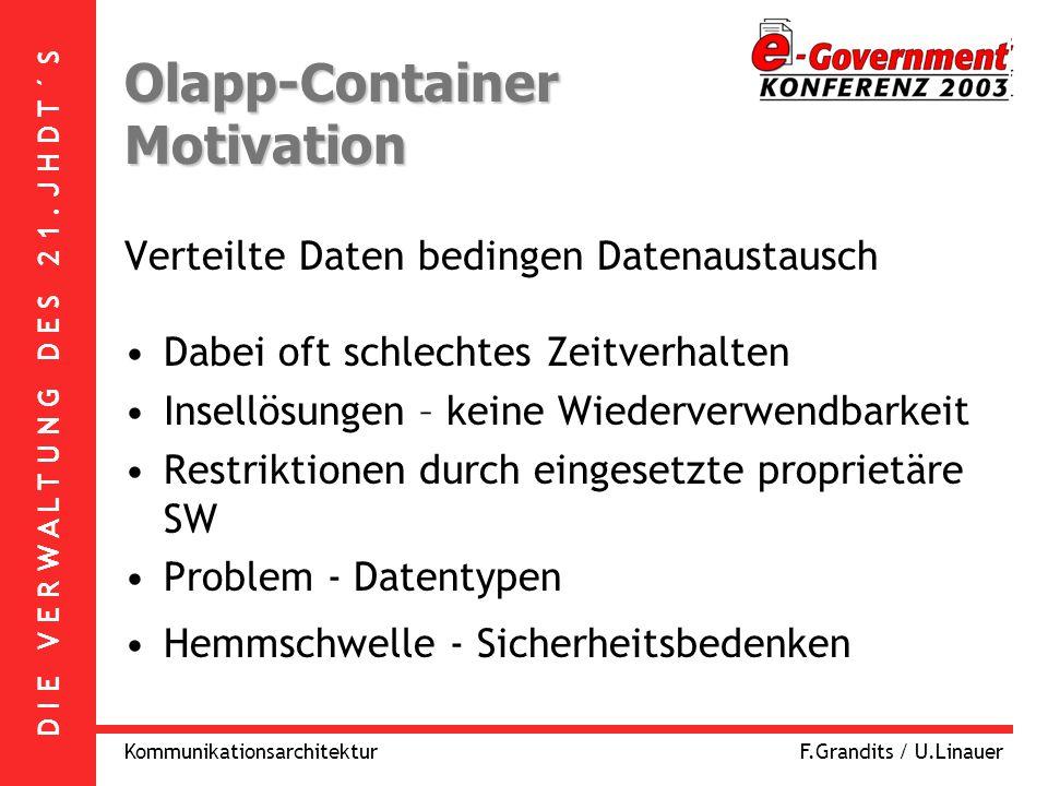 D I E V E R W A L T U N G D E S 2 1. J H D T ´ S KommunikationsarchitekturF.Grandits / U.Linauer Olapp-Container Motivation Verteilte Daten bedingen D