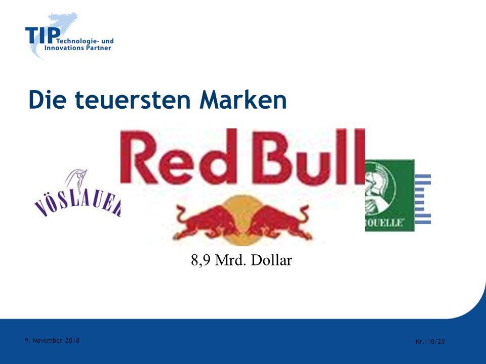 Nr.:10/20 9. November 2010 Die teuersten Marken 114,3 Mrd. Dollar 8,9 Mrd. Dollar