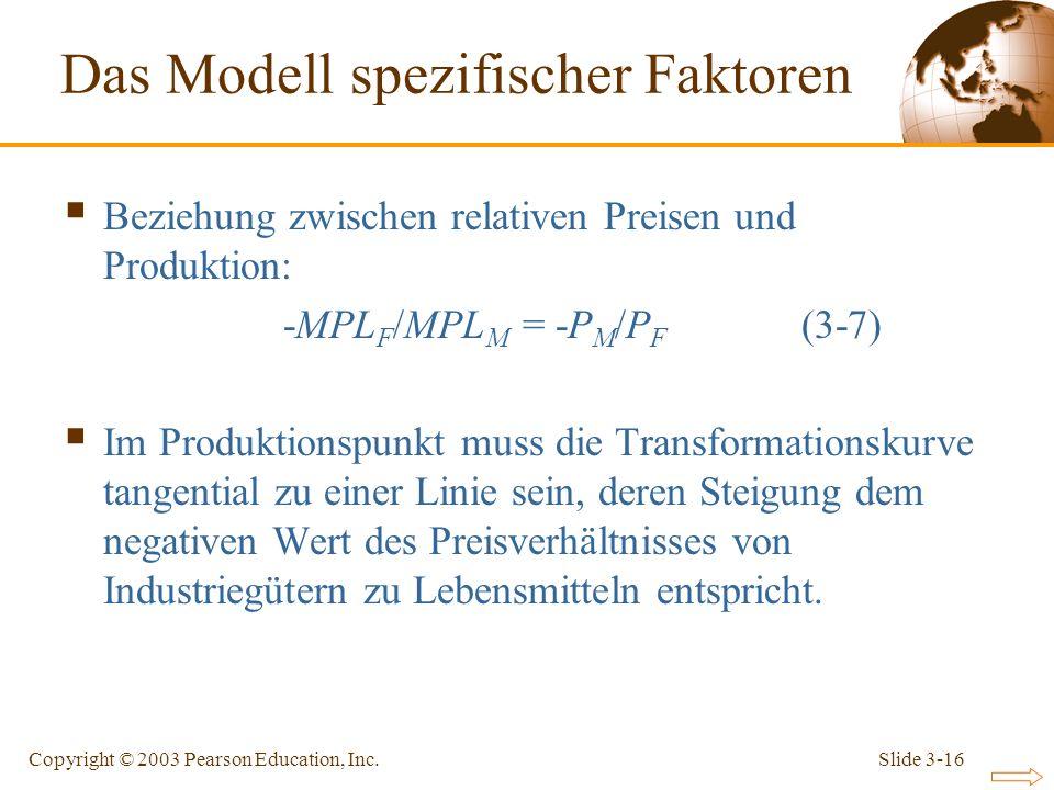 Slide 3-16Copyright © 2003 Pearson Education, Inc. Beziehung zwischen relativen Preisen und Produktion: -MPL F /MPL M = -P M /P F (3-7) Im Produktions