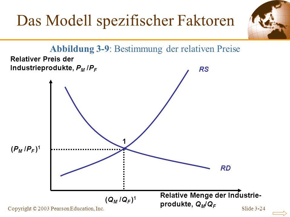 Slide 3-24Copyright © 2003 Pearson Education, Inc. Relative Menge der Industrie- produkte, Q M /Q F Relativer Preis der Industrieprodukte, P M /P F RD