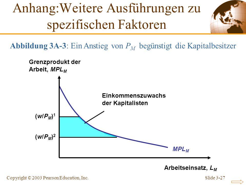 Slide 3-27Copyright © 2003 Pearson Education, Inc. Einkommenszuwachs der Kapitalisten (w/PM)1(w/PM)1 (w/PM)2(w/PM)2 MPL M Arbeitseinsatz, L M Grenzpro