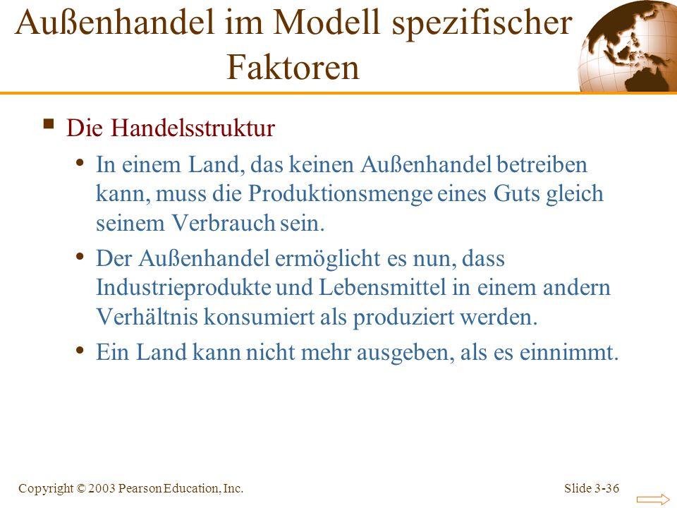 Slide 3-36Copyright © 2003 Pearson Education, Inc. Die Handelsstruktur In einem Land, das keinen Außenhandel betreiben kann, muss die Produktionsmenge
