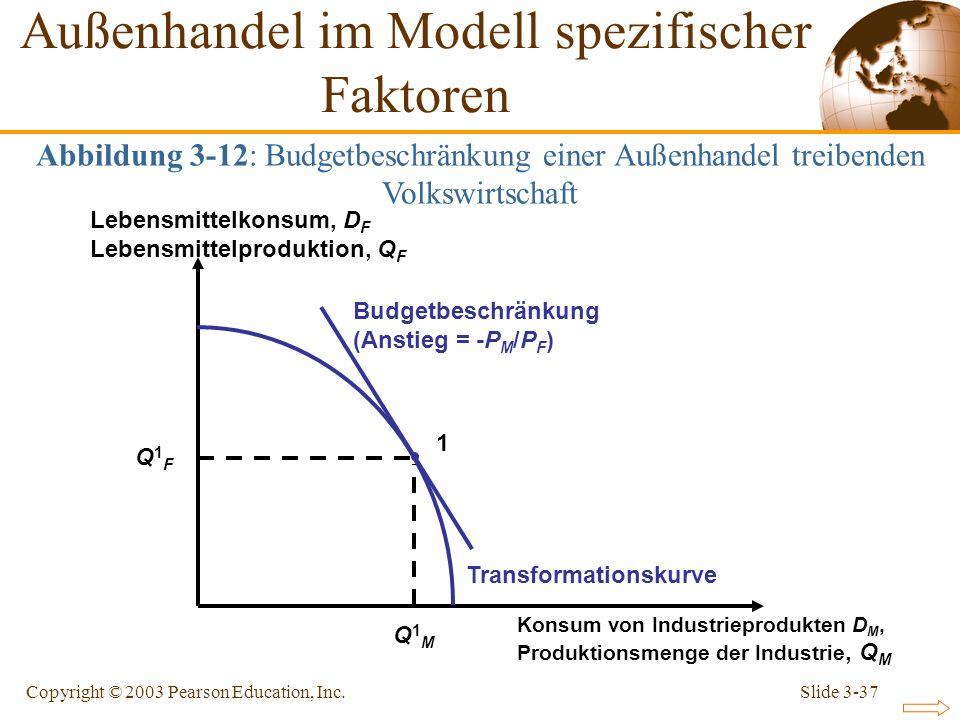 Slide 3-37Copyright © 2003 Pearson Education, Inc. Budgetbeschränkung (Anstieg = -P M /P F ) Konsum von Industrieprodukten D M, Produktionsmenge der I
