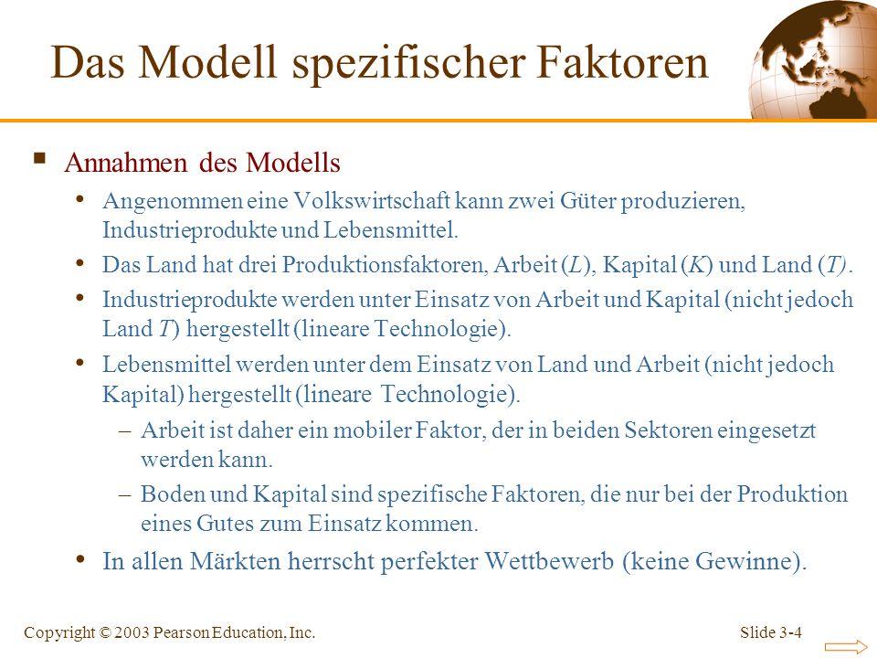 Slide 3-4Copyright © 2003 Pearson Education, Inc. Annahmen des Modells Angenommen eine Volkswirtschaft kann zwei Güter produzieren, Industrieprodukte