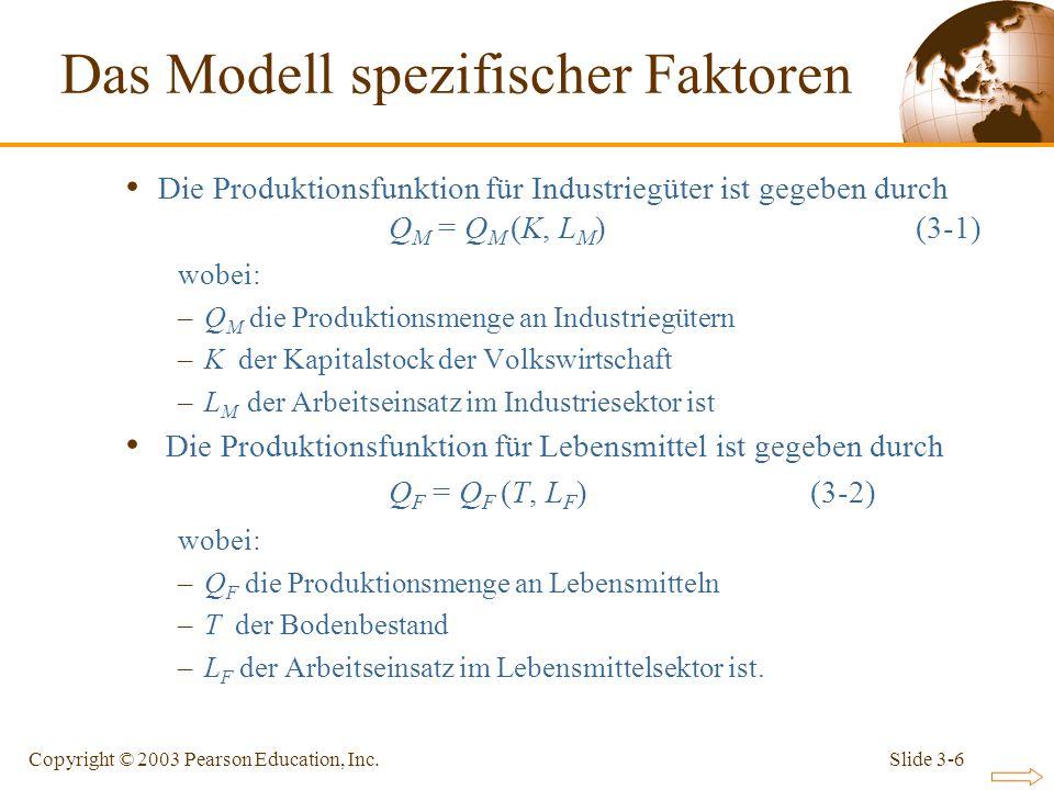 Slide 3-6Copyright © 2003 Pearson Education, Inc. Die Produktionsfunktion für Industriegüter ist gegeben durch Q M = Q M (K, L M ) (3-1) wobei: –Q M d