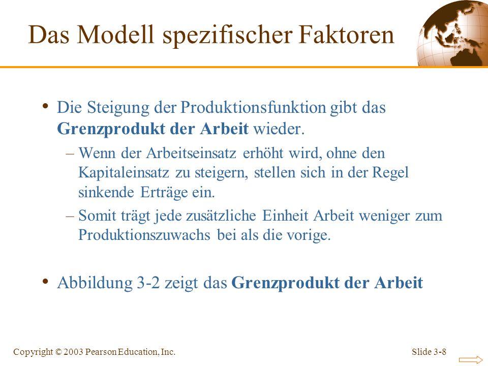 Slide 3-8Copyright © 2003 Pearson Education, Inc. Die Steigung der Produktionsfunktion gibt das Grenzprodukt der Arbeit wieder. –Wenn der Arbeitseinsa