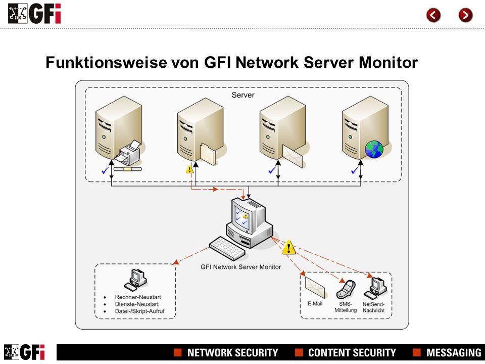 Kundenempfehlungen Seit ich GFI Network Server Monitor in unserem Netzwerk installiert habe, weiß ich, was mir bisher gefehlt hat.
