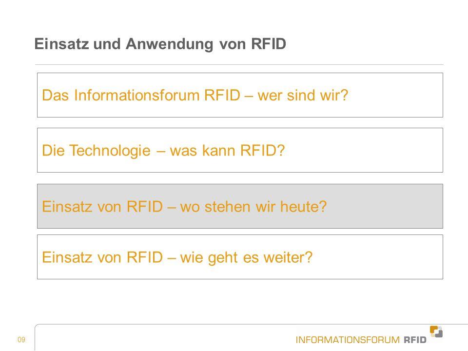 09 Einsatz und Anwendung von RFID Das Informationsforum RFID – wer sind wir? Einsatz von RFID – wo stehen wir heute? Einsatz von RFID – wie geht es we