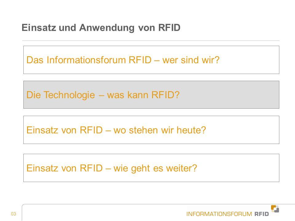 03 Einsatz und Anwendung von RFID Die Technologie – was kann RFID? Einsatz von RFID – wo stehen wir heute? Einsatz von RFID – wie geht es weiter? Das