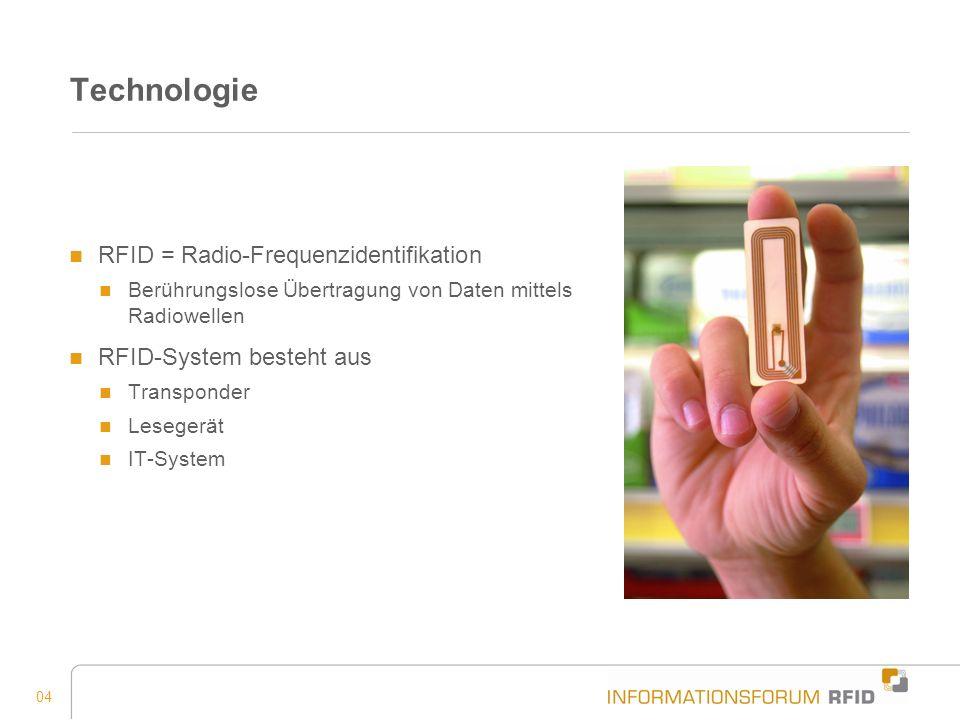 04 Technologie RFID = Radio-Frequenzidentifikation Berührungslose Übertragung von Daten mittels Radiowellen RFID-System besteht aus Transponder Lesege