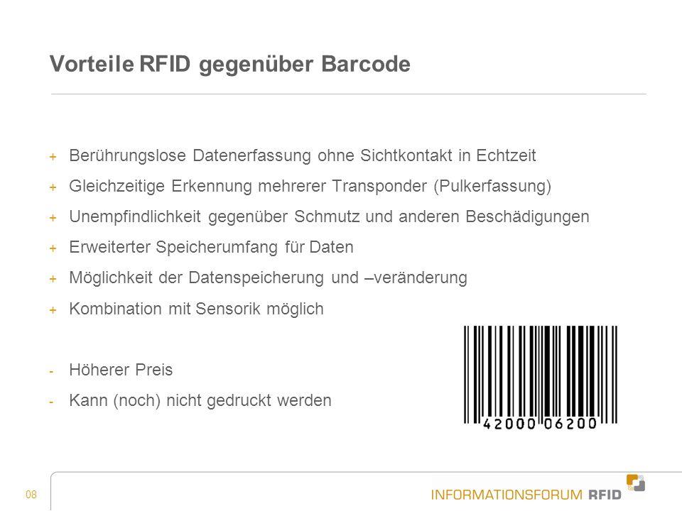 08 Vorteile RFID gegenüber Barcode + Berührungslose Datenerfassung ohne Sichtkontakt in Echtzeit + Gleichzeitige Erkennung mehrerer Transponder (Pulke