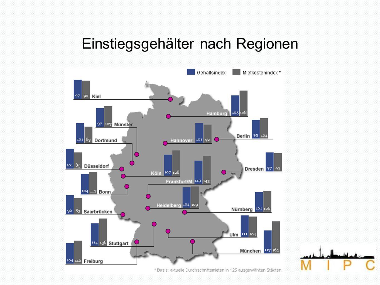 Einstiegsgehälter nach Regionen