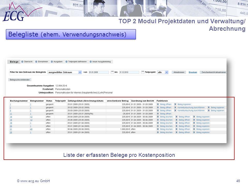 © www.ecg.eu GmbH48 Belegliste (ehem. Verwendungsnachweis) Liste der erfassten Belege pro Kostenposition TOP 2 Modul Projektdaten und Verwaltung/ Abre