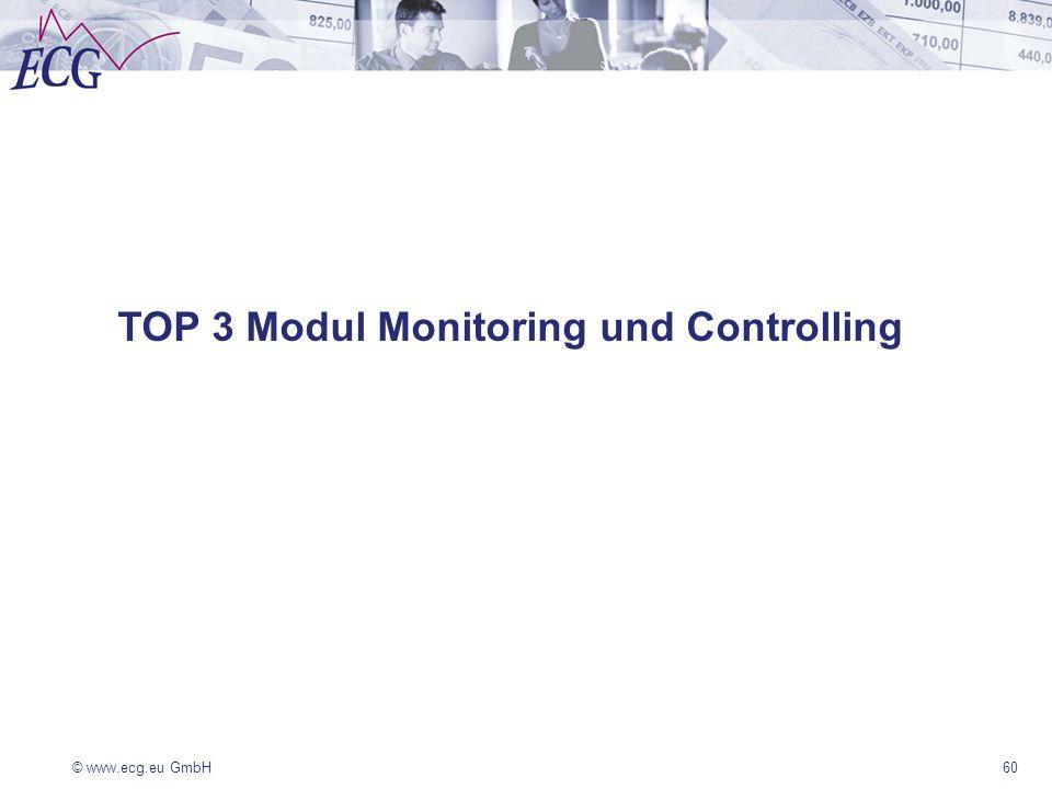 © www.ecg.eu GmbH60 TOP 3 Modul Monitoring und Controlling