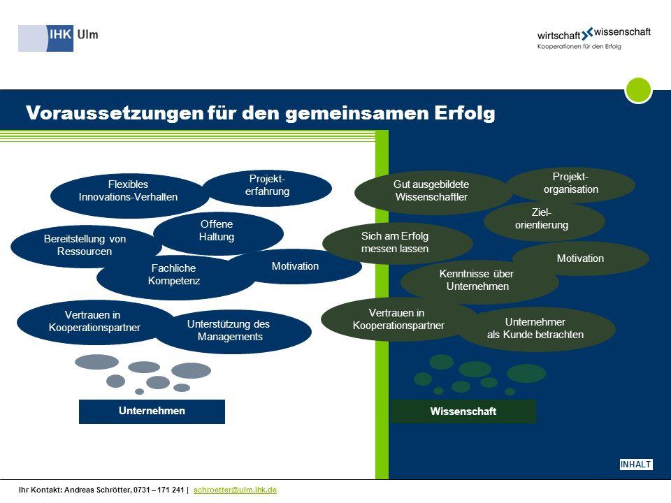 Ihr Kontakt: Andreas Schrötter, 0731 – 171 241 | schroetter@ulm.ihk.de Erkenntnis Beide Parteien müssen den Prozess als sehen.