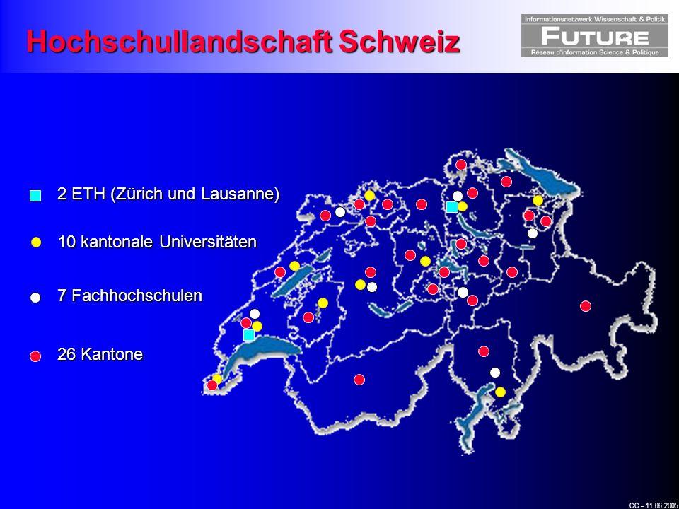 CC – 11.06.2005 10 kantonale Universitäten Hochschullandschaft Schweiz 2 ETH (Zürich und Lausanne) 26 Kantone 7 Fachhochschulen