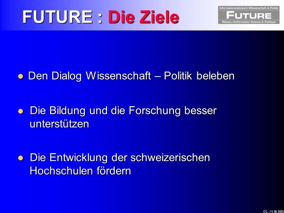 CC – 11.06.2005 Den Dialog Wissenschaft – Politik beleben Den Dialog Wissenschaft – Politik beleben Die Bildung und die Forschung besser Die Bildung und die Forschung besser unterstützen unterstützen Die Entwicklung der schweizerischen Die Entwicklung der schweizerischen Hochschulen fördern Hochschulen fördern FUTURE : Die Ziele