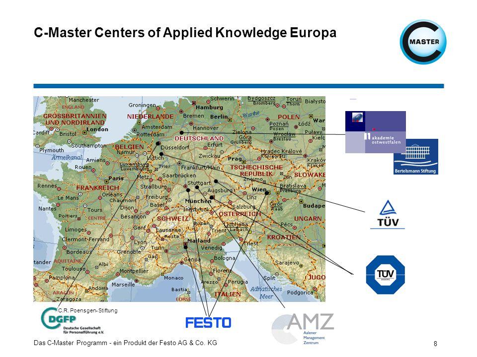 Das C-Master Programm - ein Produkt der Festo AG & Co.