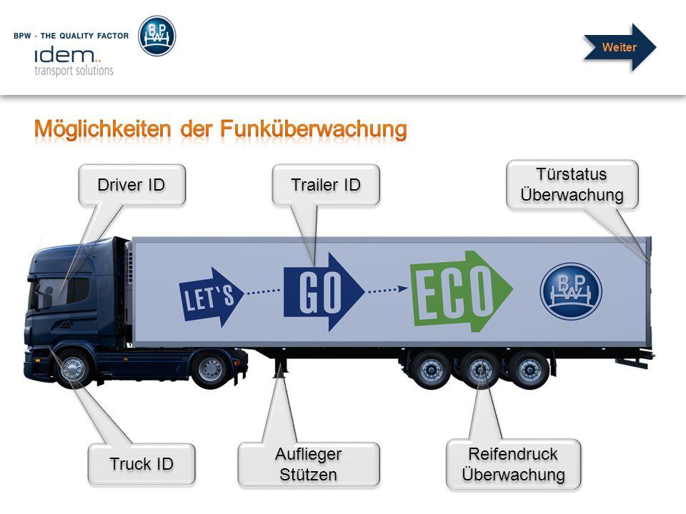 Auflieger Stützen Reifendruck Überwachung Truck ID Driver ID Trailer ID Türstatus Überwachung TCONTROL – DER MAßSTAB IN TELEMATIK Weiter
