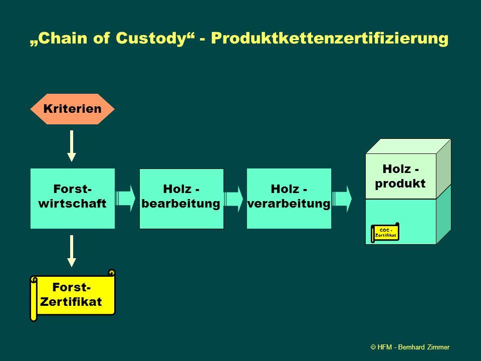 HFM - Bernhard Zimmer Chain of Custody - Produktkettenzertifizierung Forst- wirtschaft Kriterien Forst- Zertifikat Holz - produkt COC - Zertifikat Hol