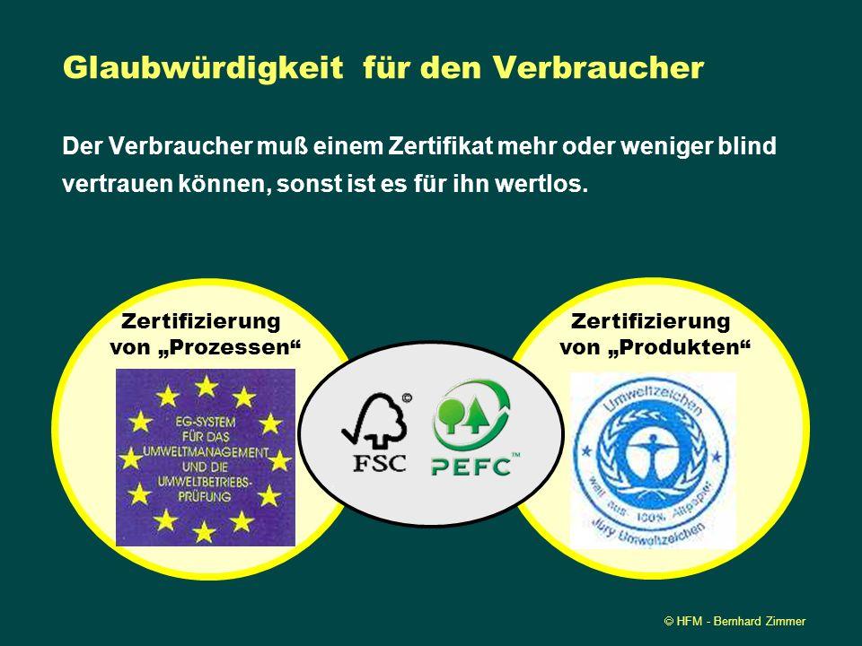 HFM - Bernhard Zimmer Glaubwürdigkeit für den Verbraucher Der Verbraucher muß einem Zertifikat mehr oder weniger blind vertrauen können, sonst ist es