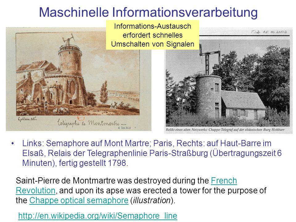 Maschinelle Informationsverarbeitung Links: Semaphore auf Mont Martre; Paris, Rechts: auf Haut-Barre im Elsaß, Relais der Telegraphenlinie Paris-Straß