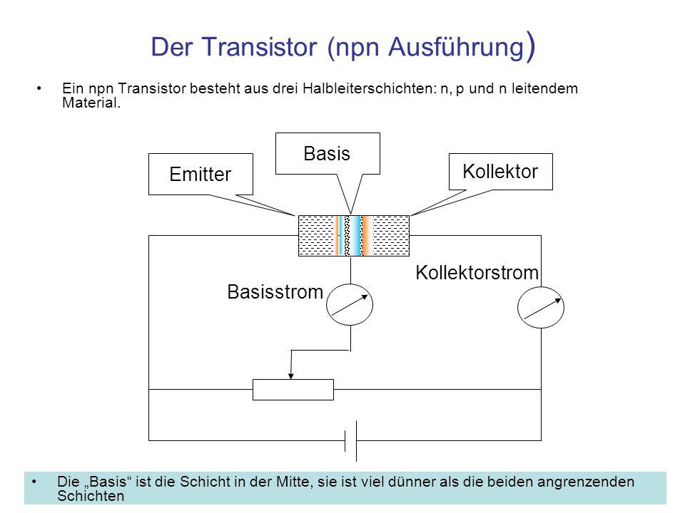 Der Transistor (npn Ausführung ) Kollektorstrom Basisstrom Emitter Basis Kollektor Ein npn Transistor besteht aus drei Halbleiterschichten: n, p und n