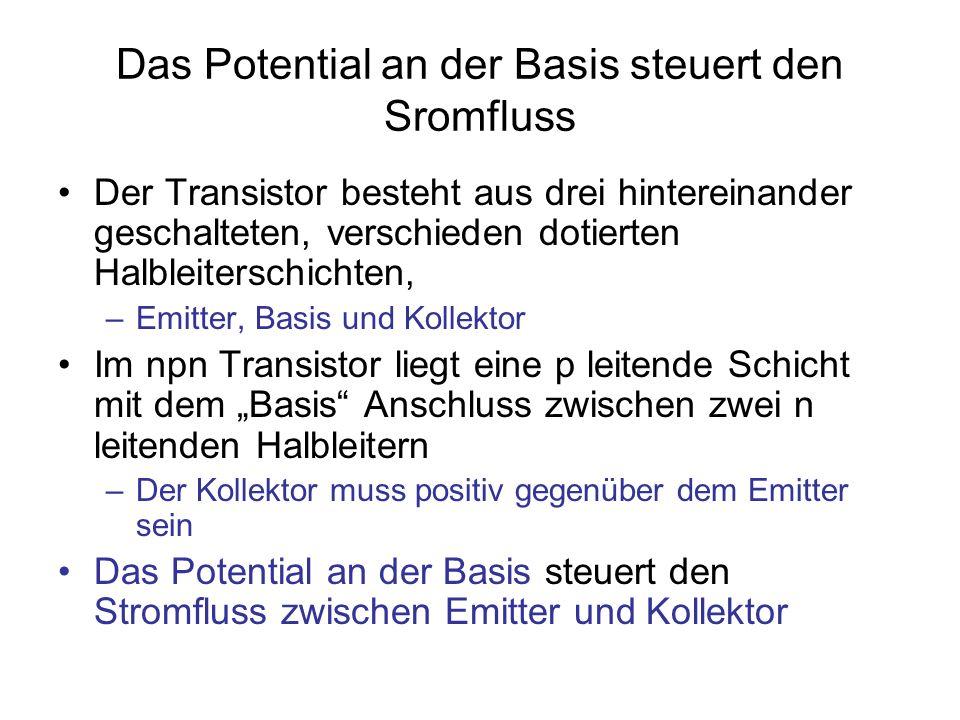 Das Potential an der Basis steuert den Sromfluss Der Transistor besteht aus drei hintereinander geschalteten, verschieden dotierten Halbleiterschichte