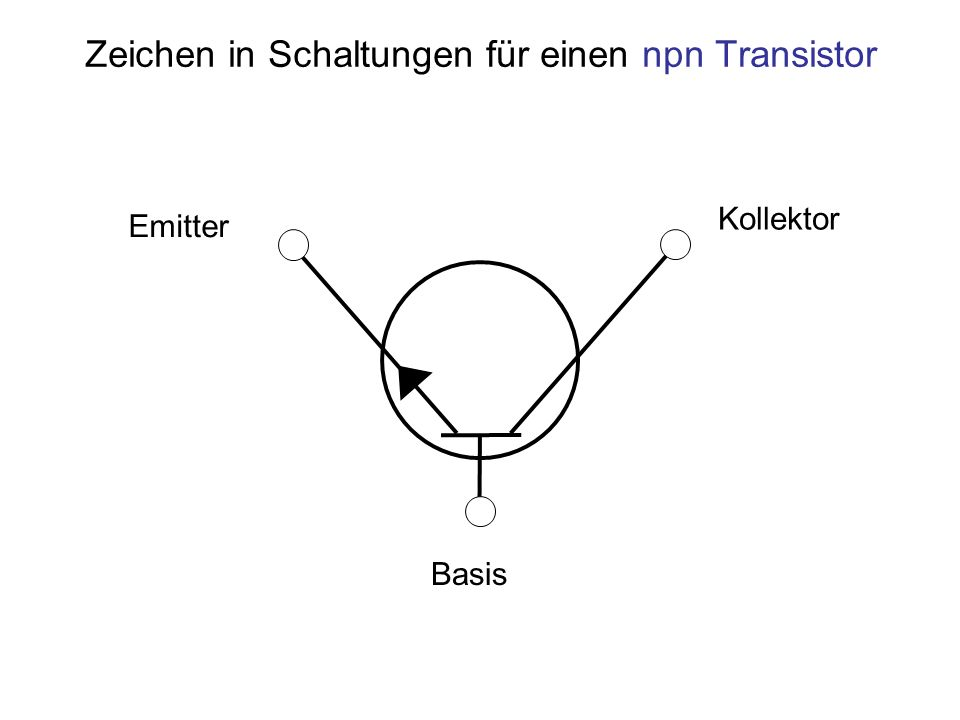 Zeichen in Schaltungen für einen npn Transistor Kollektor Emitter Basis