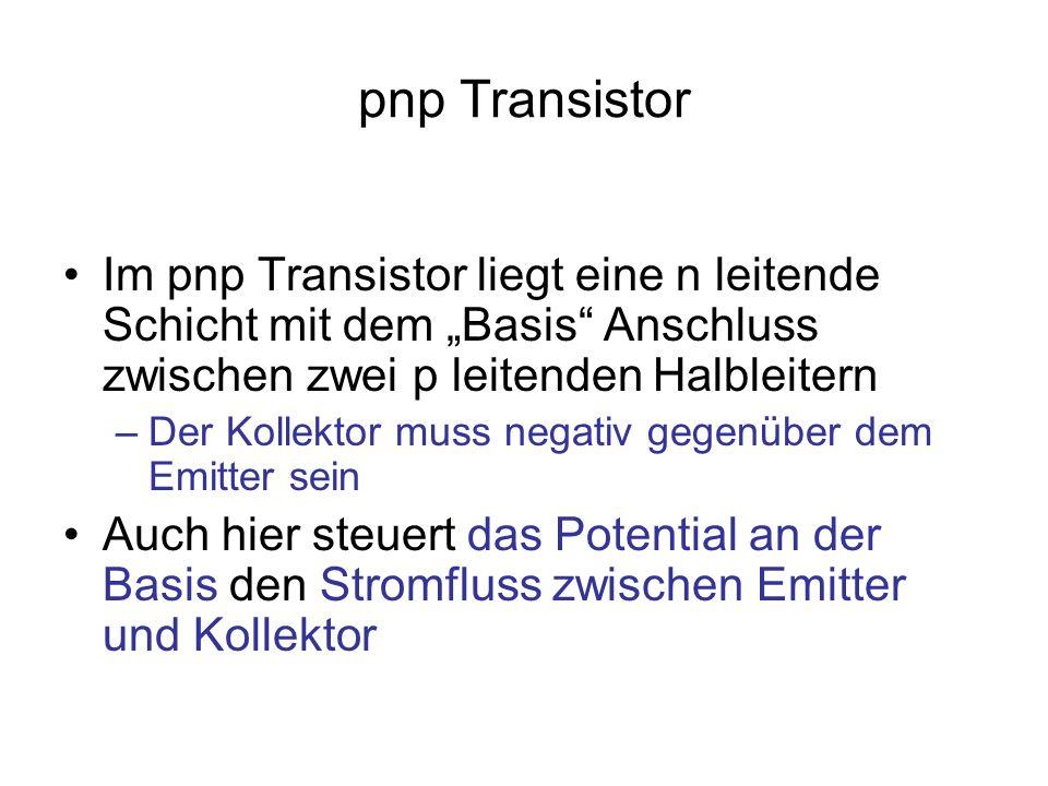 pnp Transistor Im pnp Transistor liegt eine n leitende Schicht mit dem Basis Anschluss zwischen zwei p leitenden Halbleitern –Der Kollektor muss negat