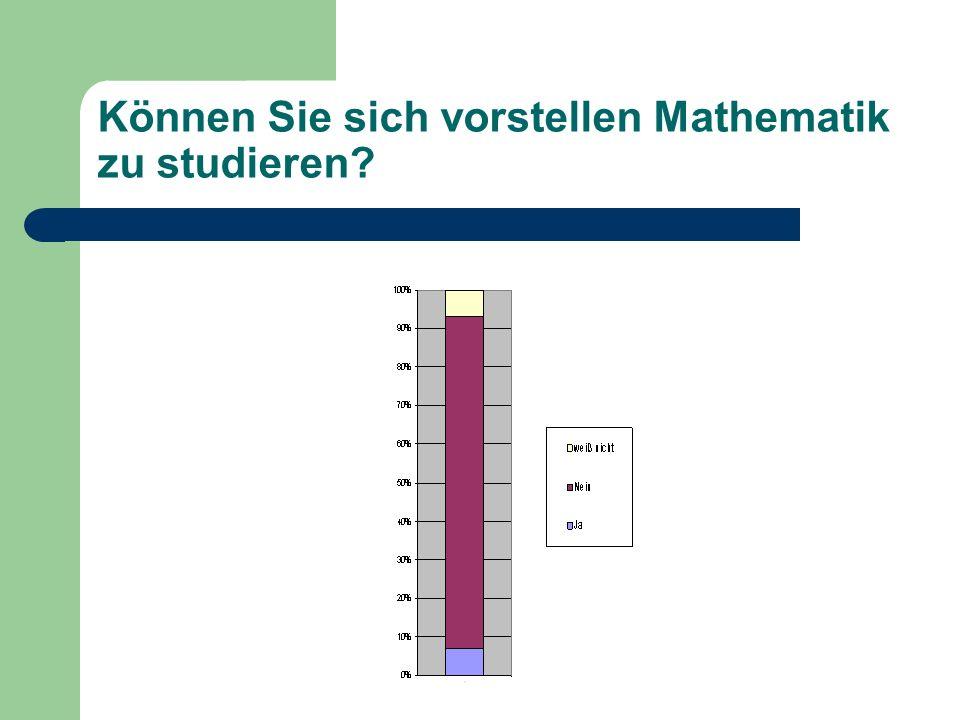 Können Sie sich vorstellen Mathematik zu studieren?