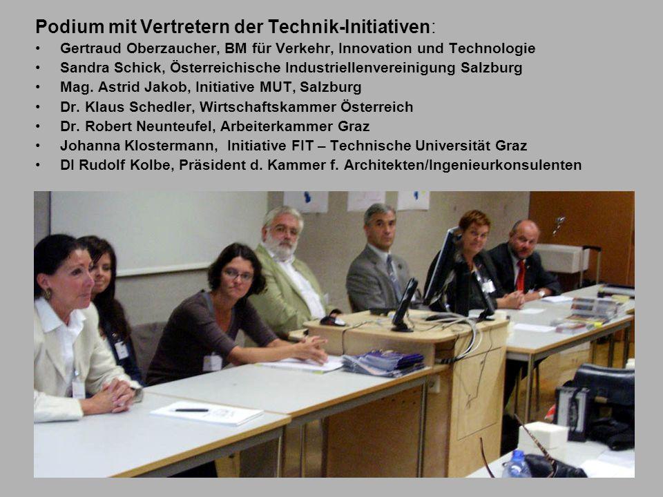 Podium mit Vertretern der Technik-Initiativen: Gertraud Oberzaucher, BM für Verkehr, Innovation und Technologie Sandra Schick, Österreichische Industr