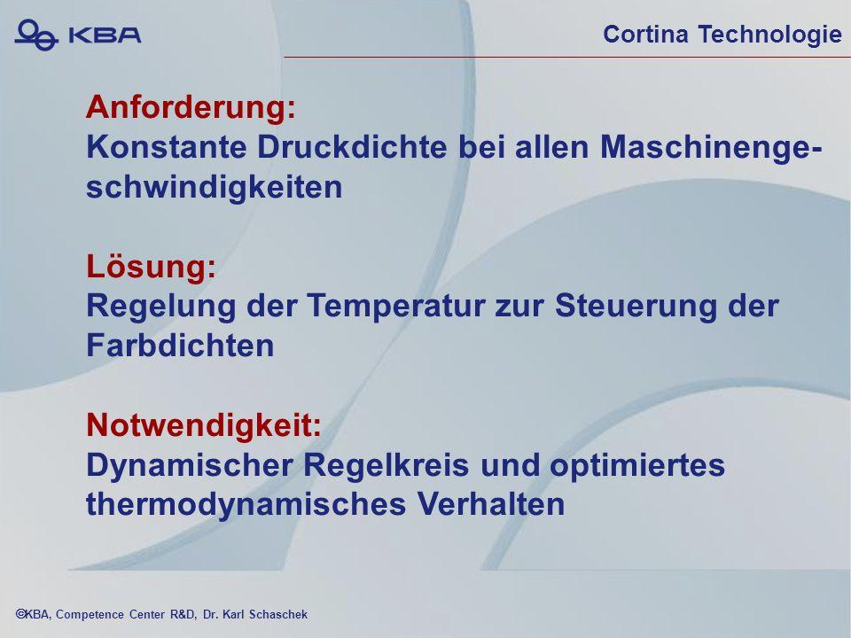 KBA, Competence Center R&D, Dr. Karl Schaschek Übertragungsfunktion