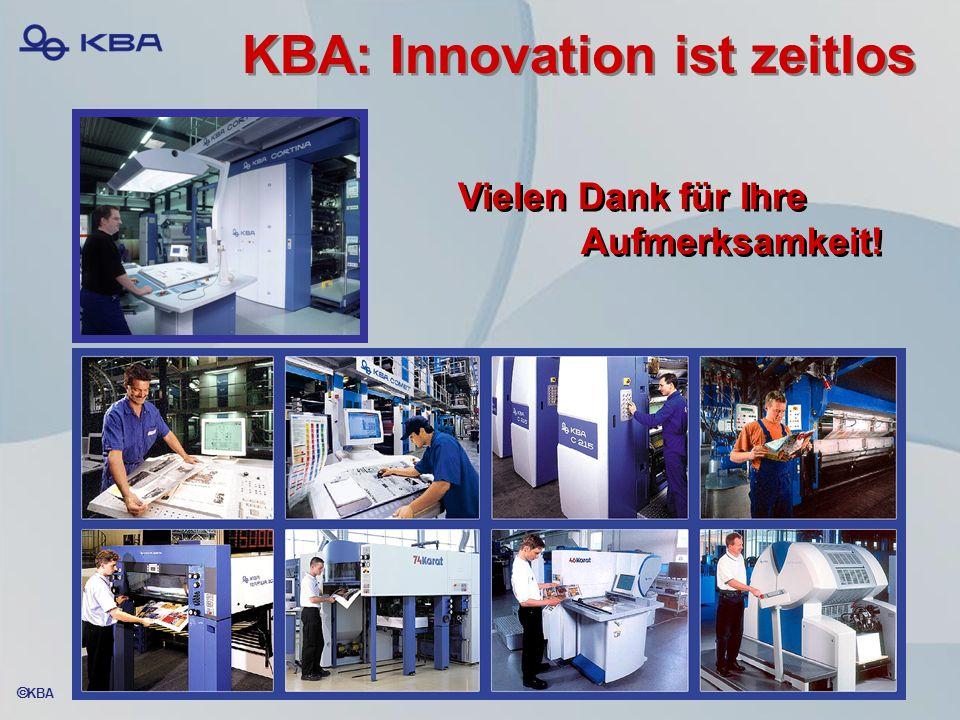KBA, Competence Center R&D, Dr. Karl Schaschek Leitdrehzahl Sollwert Mischtemperatur Mischtemperatur Eintritt Rasterwalze Walzenoberfläche Austritt Ra