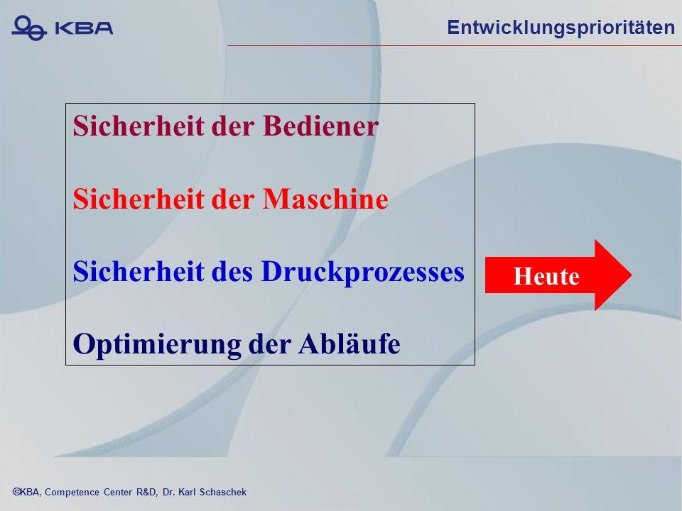KBA, Competence Center R&D, Dr. Karl Schaschek Strategie in der Verfahrenstechnik Nassoffset Farbe Wasser Kraft Wasserloser Offset