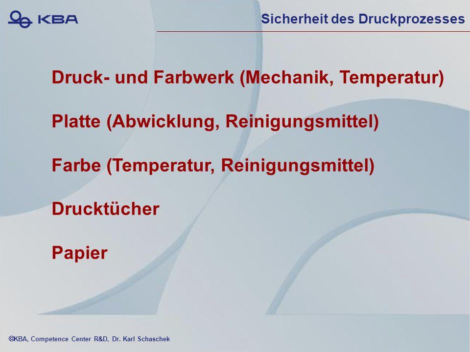 KBA, Competence Center R&D, Dr. Karl Schaschek Sicherheit der Bediener Sicherheit der Maschine Sicherheit des Druckprozesses Optimierung der Abläufe H