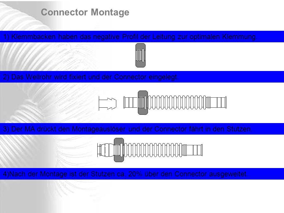 Connector Montage 1) Klemmbacken haben das negative Profil der Leitung zur optimalen Klemmung. 2) Das Wellrohr wird fixiert und der Connector eingeleg