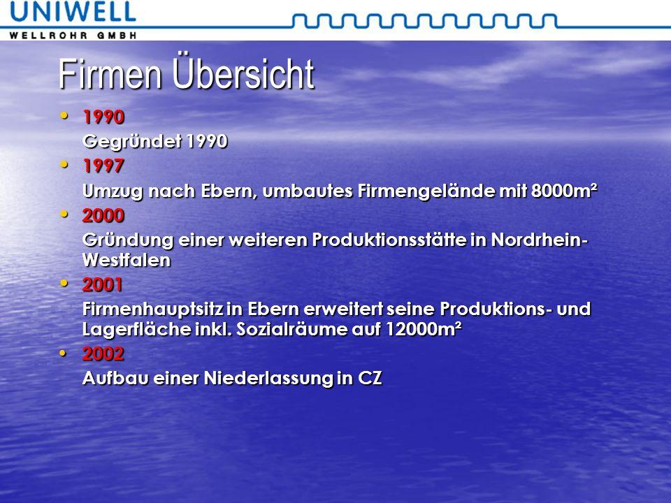 Firmen Übersicht 1990 1990 Gegründet 1990 1997 1997 Umzug nach Ebern, umbautes Firmengelände mit 8000m² 2000 2000 Gründung einer weiteren Produktionss