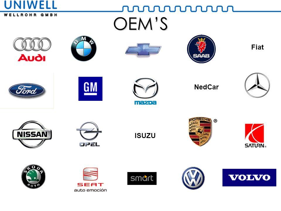 OEM End-customers ISUZU Fiat NedCar OEMS
