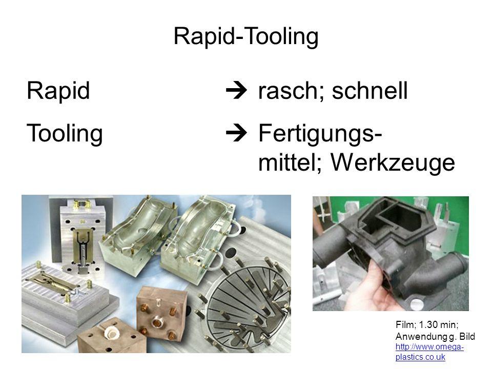 Rapid rasch; schnell Manufacturing Produktion; Fertigung Film; 3.10 min; Anwendung gem. Bild http://www.youtube.com/w atch?v=C--mzmrdGXM Rapid-Manufac