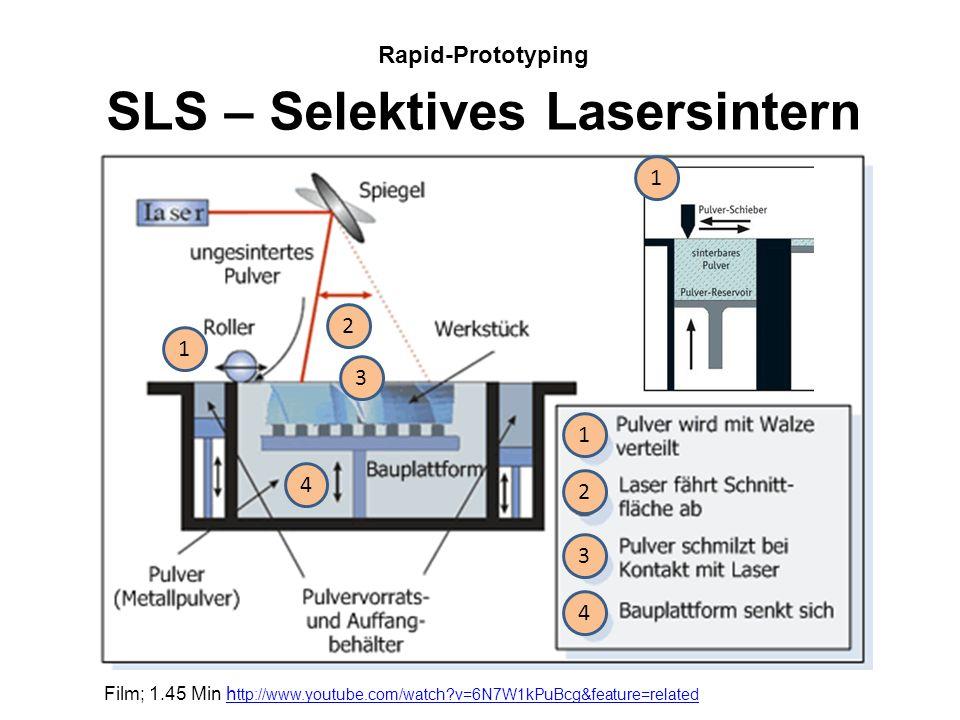 Rapid-Prototyping SLS – Selektives Lasersintern