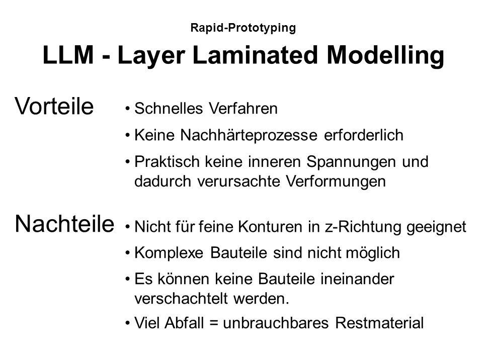Rapid-Prototyping LLM - Layer Laminated Modelling Ein mit Klebstoff beschichtetes Material aus Papier-, Kunststoff- oder Metallfolie wird Schicht (Lay