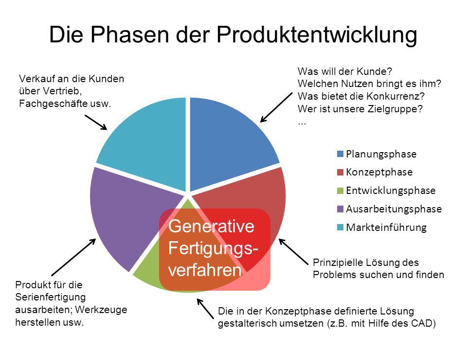 Das Verfahren im Überblick Objet-Verfahren (2.Generation) 1.